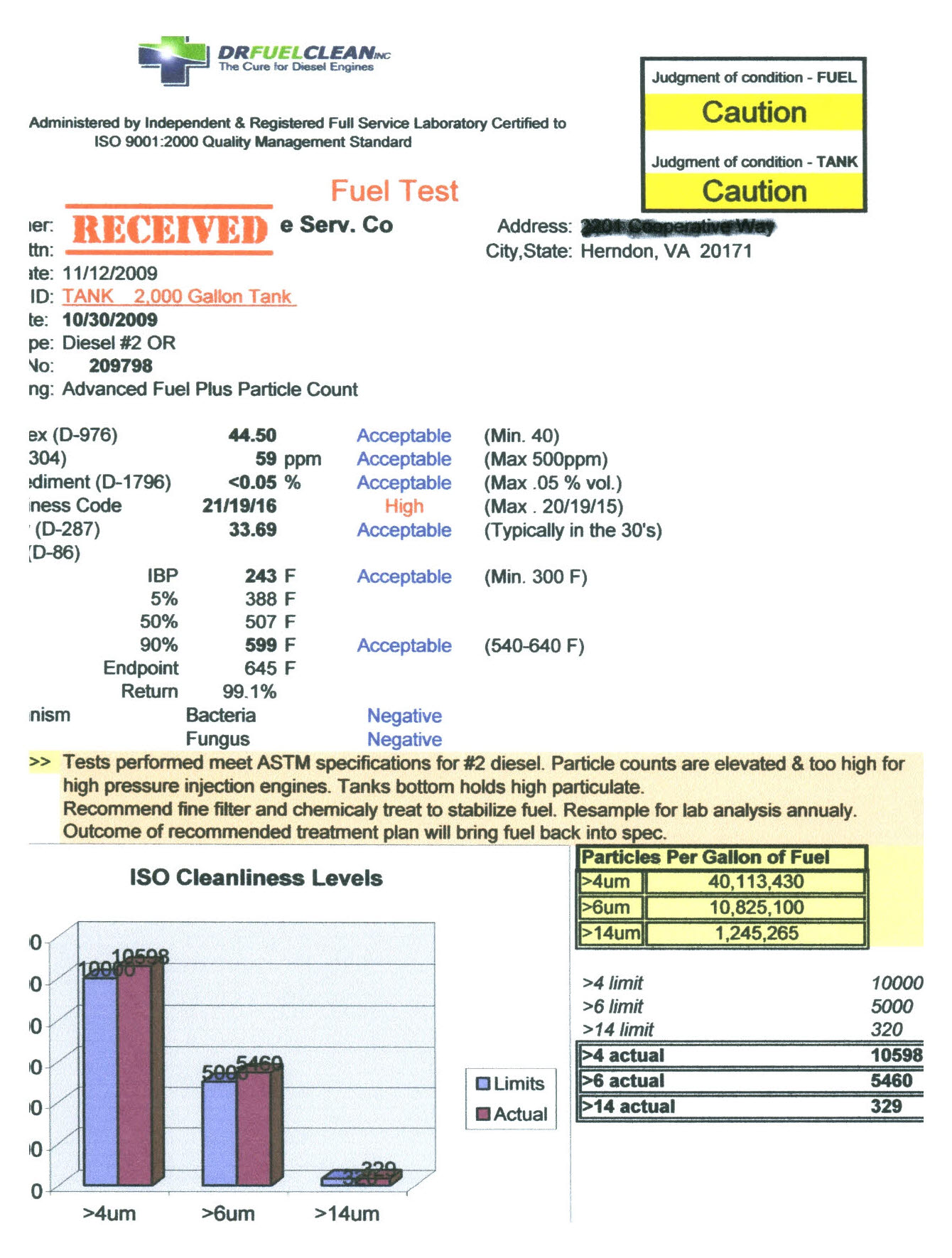 Diesel Fuel Sampling & Lab Testing - Dr. Fuel Clean