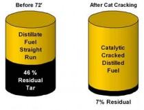 Refined Fuel vs Residual Oil